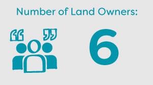Case Studies - Developments - Worcester Lane - Owners - 02